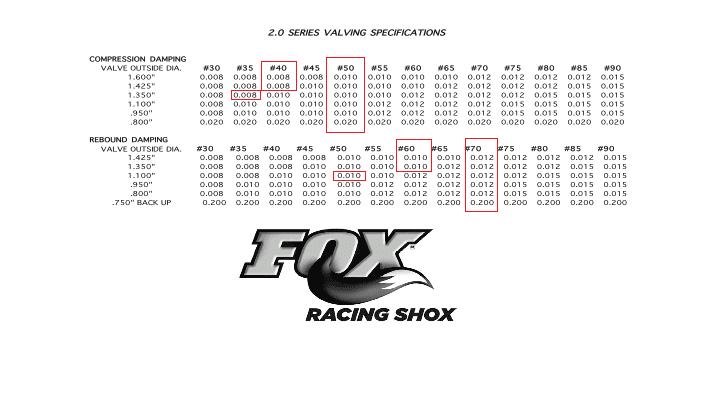 Fox 2.0 Series Valving.png